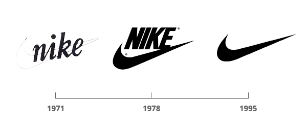 How Logo Design has Evolved Over the Years  New York Ave