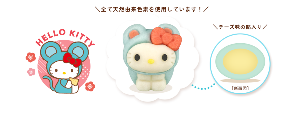 Pin by Que Que L on Hello kitty food in 2020  Hello kitty