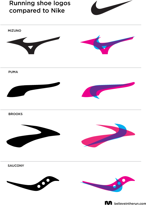Comparing The Nike Logo To Other Believe  Nike Running