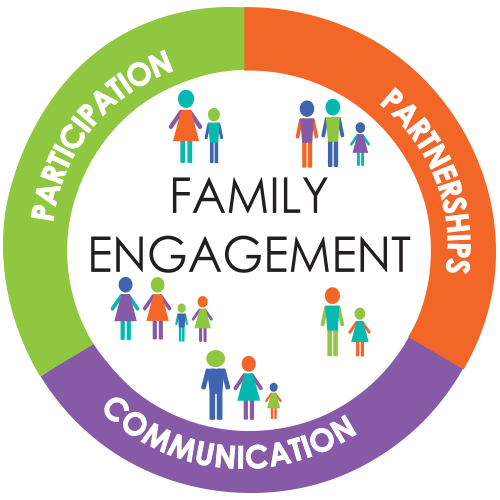 Family Engagement Policy  Long Prairie Grey Eagle Public