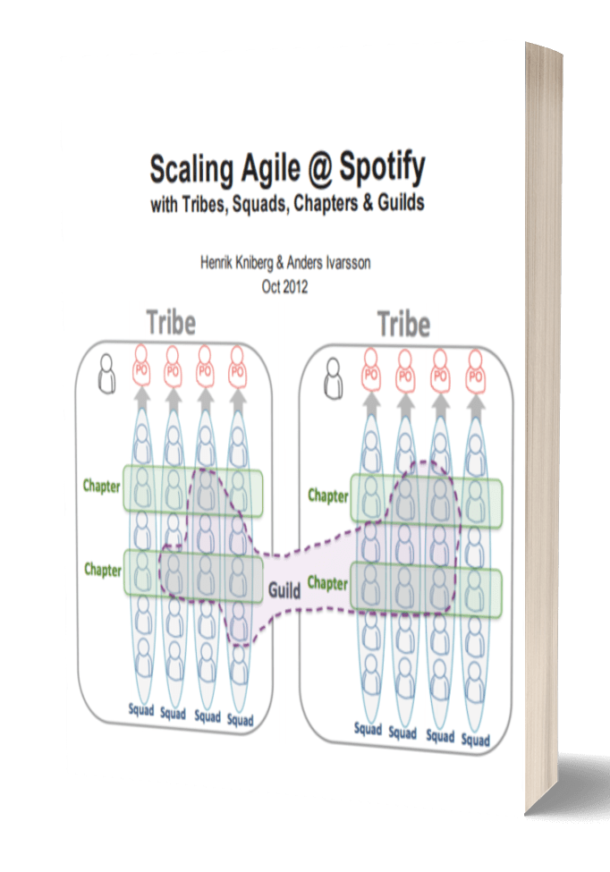 Review Scaling Agile  Spotify  Solution Delivery