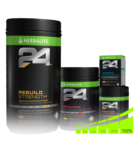 At HerbalifeonSale you can shop online for a wide