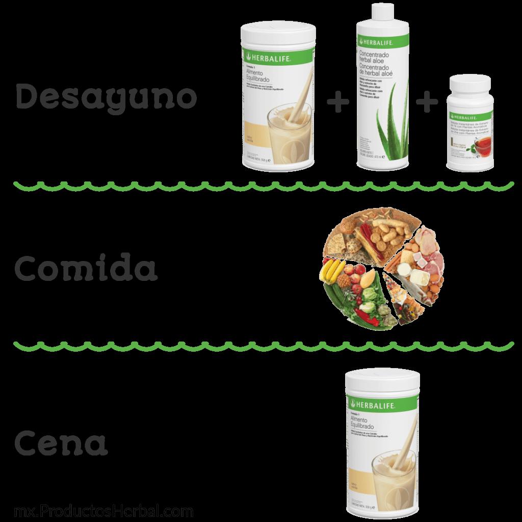 Productos Herbalife  Asociado independiente de Herbalife