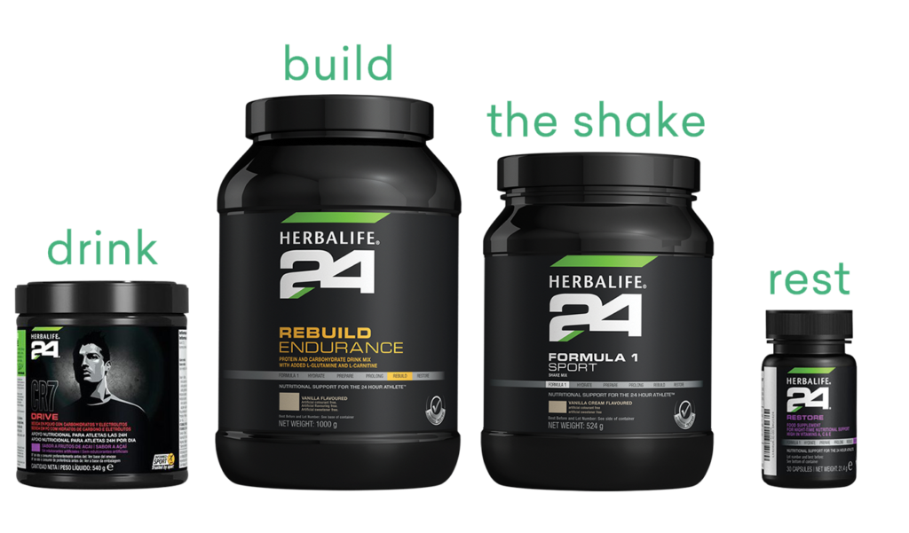Herbalife Products For Weight Gain Before And After