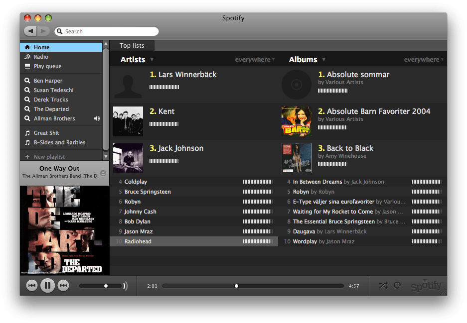 Review Spotify  Simple Help