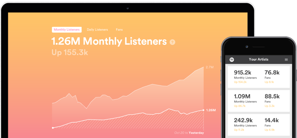 Spotify Introduces Fan Insights A Free Artist Analytics Tool