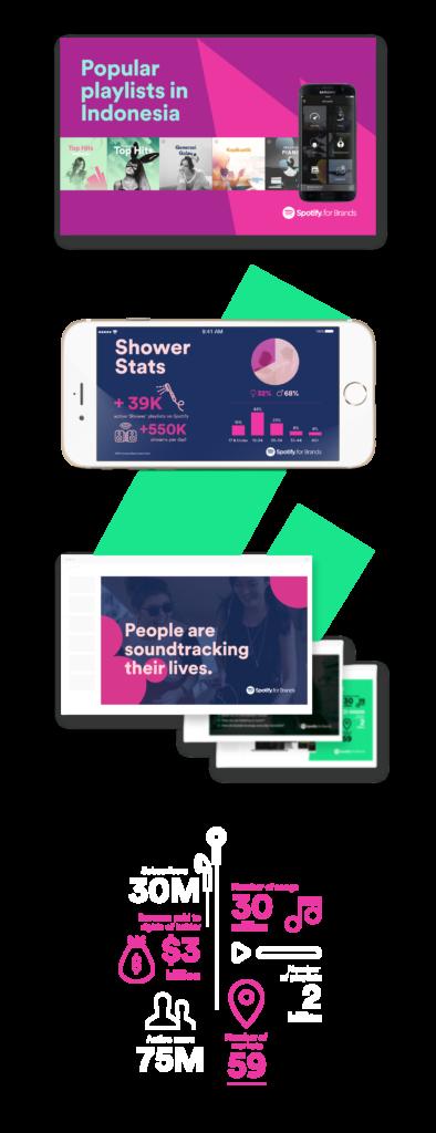 Our Work  Presentation design Spotify design Marketing
