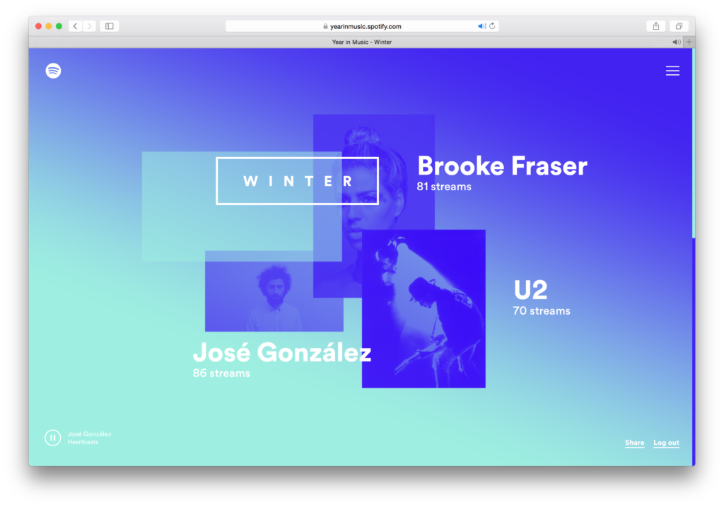 Spotify Year in Review 2015  Spotify year Presentation