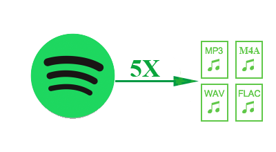 Spotify Downloader Windows  Download MP3 from Spotify