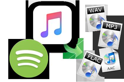 Sidify Music Converter  Convertir Música de Spotify o